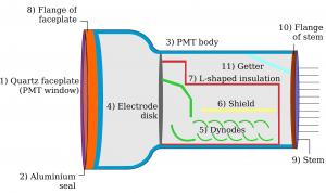 PMT_schematics