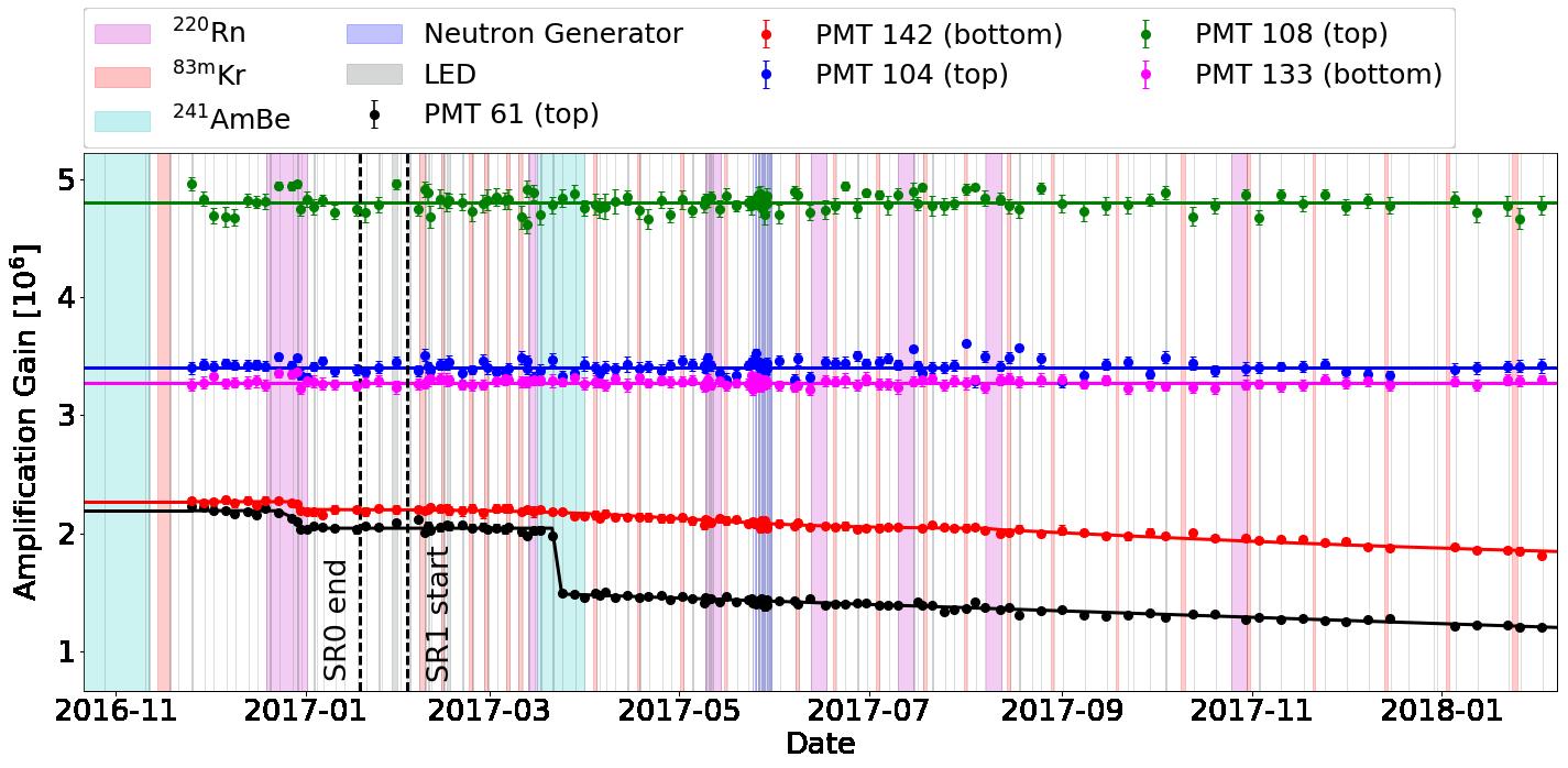 Homepage of the XENON1T Dark Matter Search